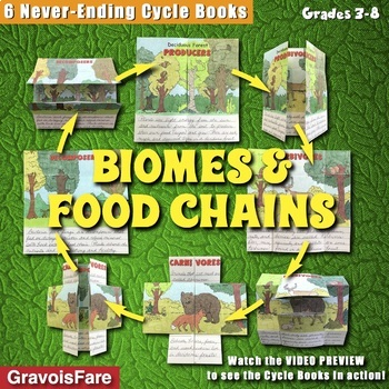 Biomes and Food Chains —  6 Cycle Books of Different Ecosystems