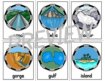 Landforms - Circular Posters and Illustrated Word Cards