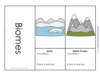 Biomes Interactive Notebook Pages