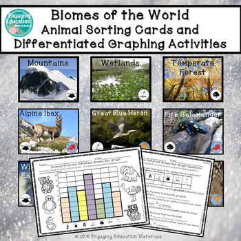 Biomes of the world animal sorting cards and graphing activities sciox Gallery