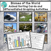 Biomes of the World Animal Sorting Cards and Graphing Activities