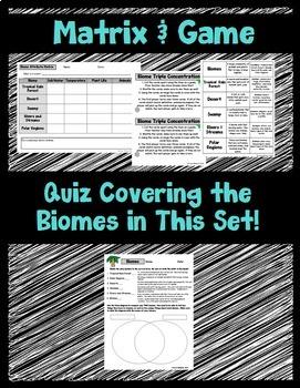 Biomes of the World Set - Bundle