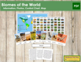 Biomes of the World - Information, Sorting Cards, Control
