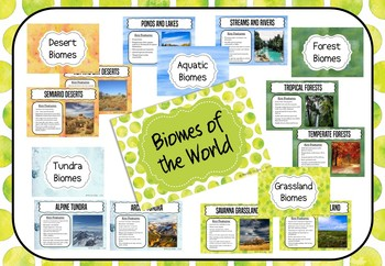 Biomes of the World - Poster Set