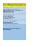 Biomolecule Review
