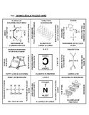 Biomolecules: 9 Square Puzzle Card Sort HARD