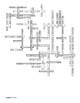 Biopsychology Part I Vocabulary Crossword
