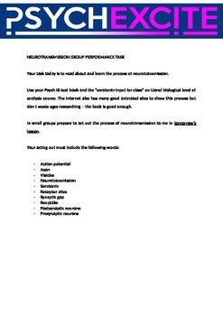 Biopsychology neurotransmission group performance task