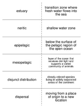 Biosphere and Animal Distribution Vocabulary Flash Cards for Zoology