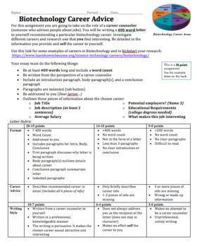 Biotechnology Career Advice Letter