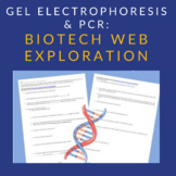 Biotechnology WebQuest- NO key