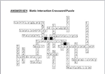 Biotic Interactions - Crossword FREE!