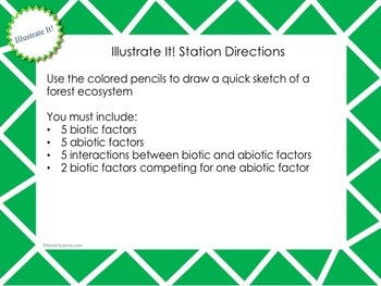 Biotic and Abiotic Factors Student-Led Station Lab