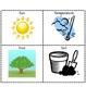Biotic and Abiotic (Living and Nonliving) Factors of Ecosystems