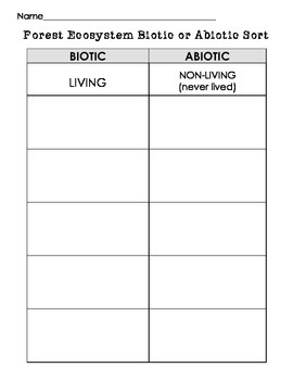 Biotic or Abiotic Sort Cut and Paste (Living or Nonliving)