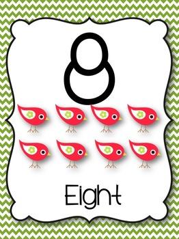 Bird & Chevron Number Posters & Alphabet Posters