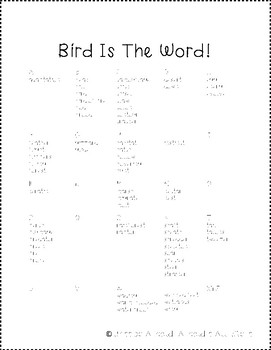 Bird Is The Word (unit materials)