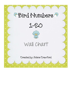 Bird Theme Numbers 1-20 Wall Chart
