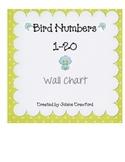 Bird Theme Numbers 1-20 Wall Chart