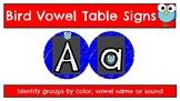 Bird Theme Vowel Signs