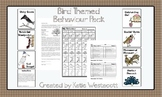 Bird Themed Behaviour Pack