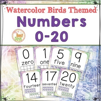 Bird Themed Decor :  Numbers 0-20 in Watercolor Birds Theme