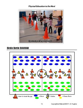 Birdie Battle Badminton Game for Physical Education