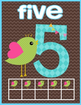 Birdies & Bunting Classroom Number Signs