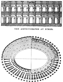 Birds eye & Elevation of Amphitheater at Nimes, France