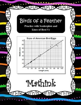 Birds of a Feather Scatter Plot and Line of Best Fit