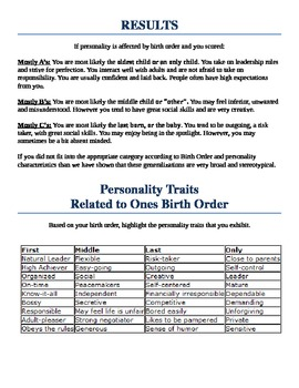 Birth Order Quiz