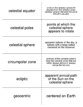 Birth of Astronomy Vocabulary Flash Cards for Astronomy Students