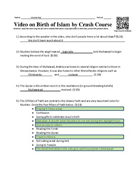Birth of Islam WS based on video