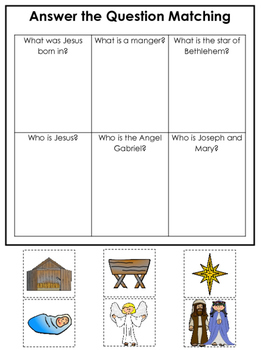 Birth of Jesus printable Answer the Quesion game. Christian Curriculum