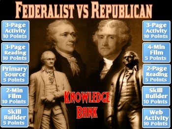 Birth of Political Parties (Hamilton vs. Jefferson) Digital Knowledge Bank