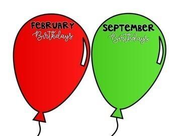 Birthday Balloons - Bulletin Board / Decorations