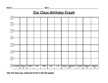 Birthday Bar Graph