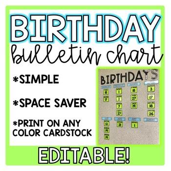 EDITABLE Birthday Bulletin Board