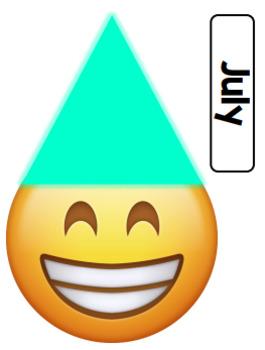 Emoji Birthday Wall