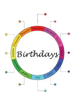 Birthday Calendar - Wall Poster