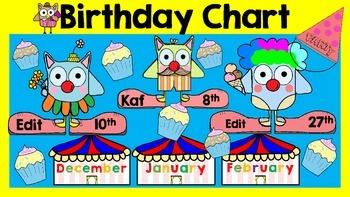 Birthday Chart- Circus