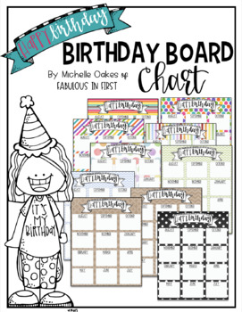 Birthday Chart 16X20