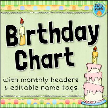 Classroom Birthday Chart Teaching Resources