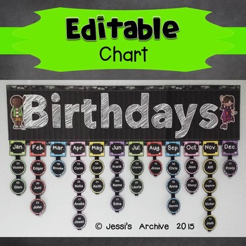 Birthday Chart By Jessis Archive