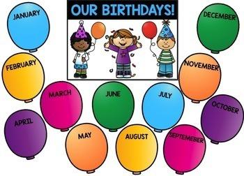 Birthday Chart - Balloons