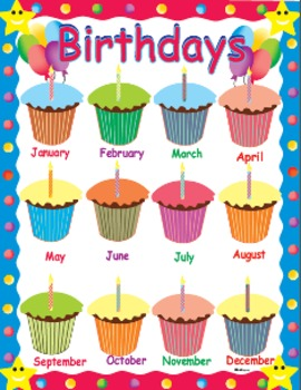 Birthday ChartCupcakes By KemShoP Resource