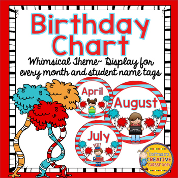 Birthday Chart By Coffmans Creative Classroom