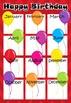 Birthday Chart - Birthday Balloons - Editable