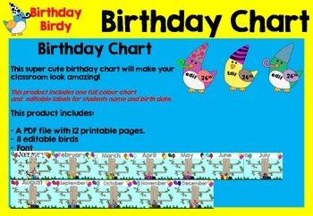 Birthday Chart - Birthday Birdy
