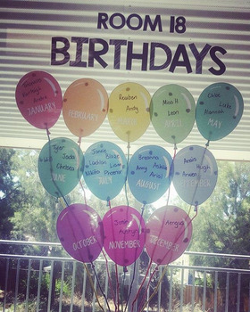 Birthday Chart Bunch Of Balloons By Miss Hs Classroom One Stop Shop